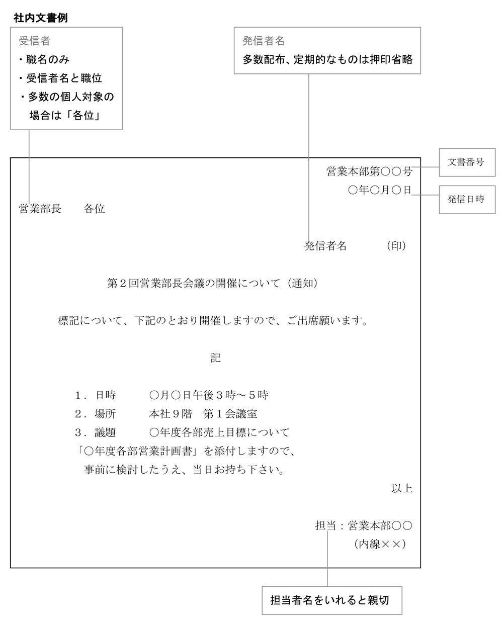 社内文書例